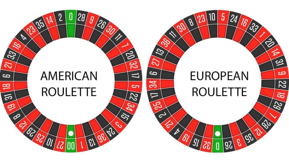 Roulette hjulene